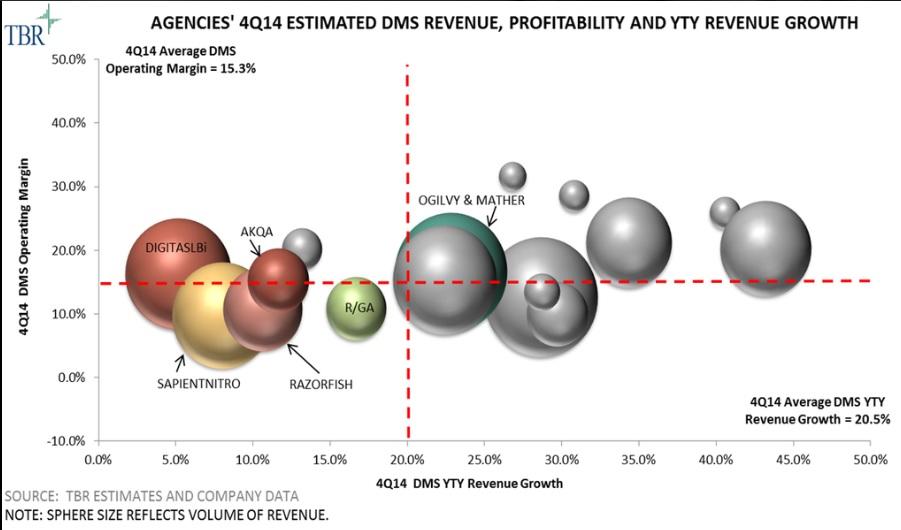 TBR-digital-business