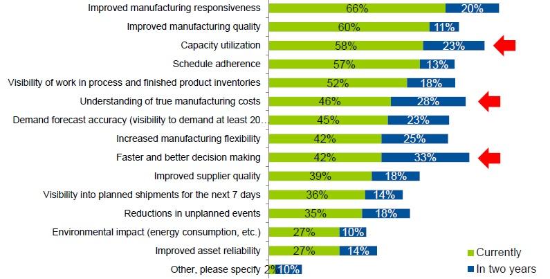 Future-Metrics-Manufacturing