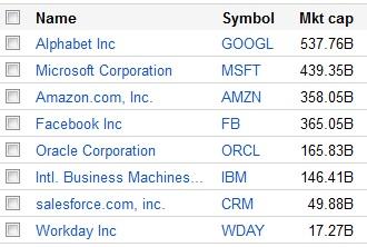 Tech-companies-2016-09-15